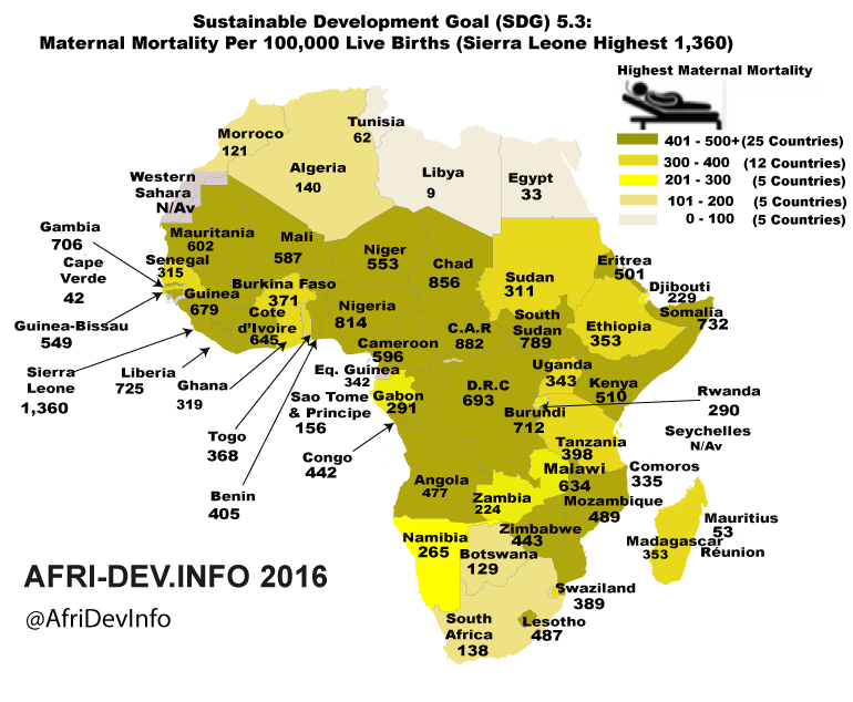 afri-dev.info   Welcome To Afri-Dev.Info