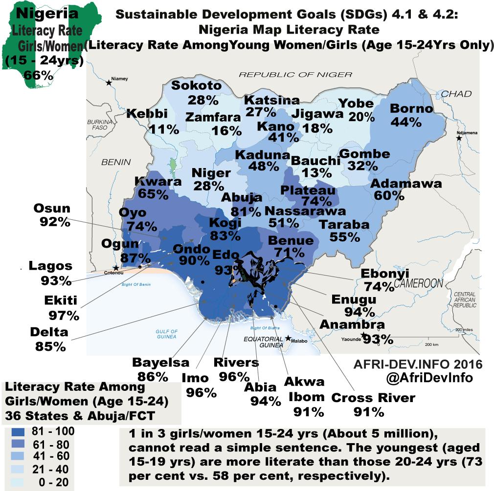 afri-dev info | Welcome To Afri-Dev Info