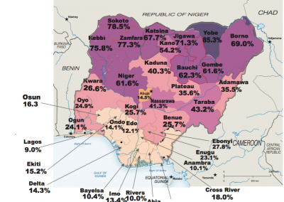 (Nigeria)Percentage-Of-FEMALES-WITH-NO-EDUCATION-36-States-SDG 4.1&4.5