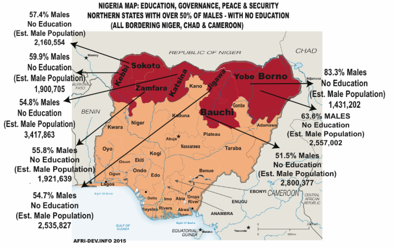 Effects of insurgency on girls education in North Eastern Nigeria